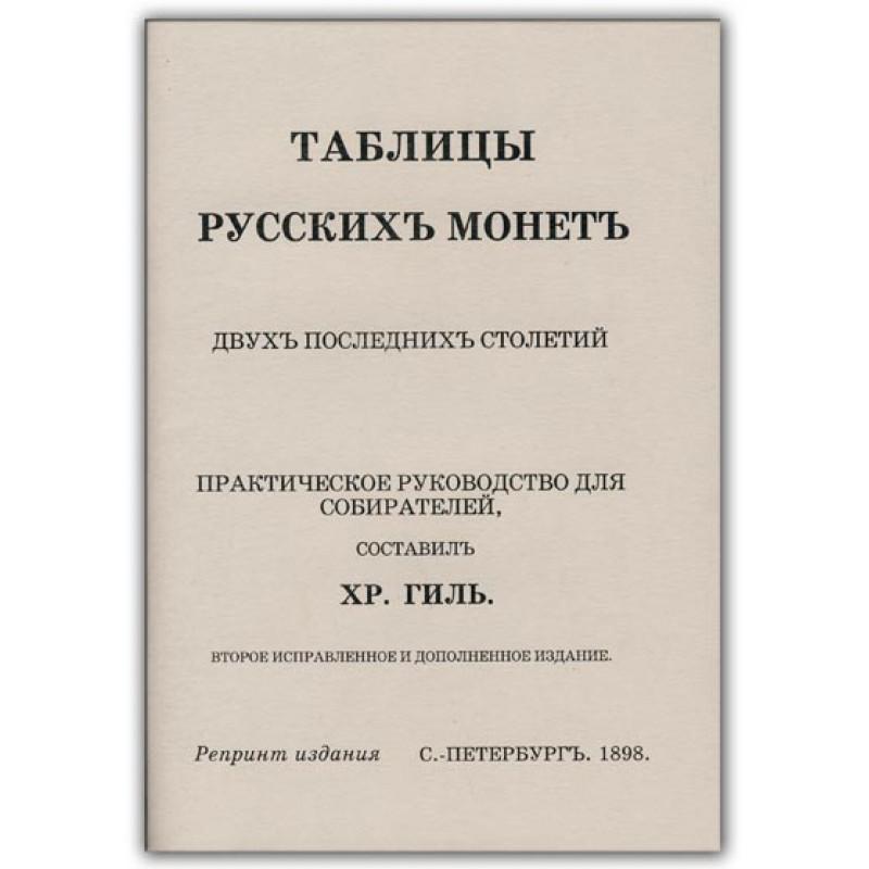 Таблицы русских монет